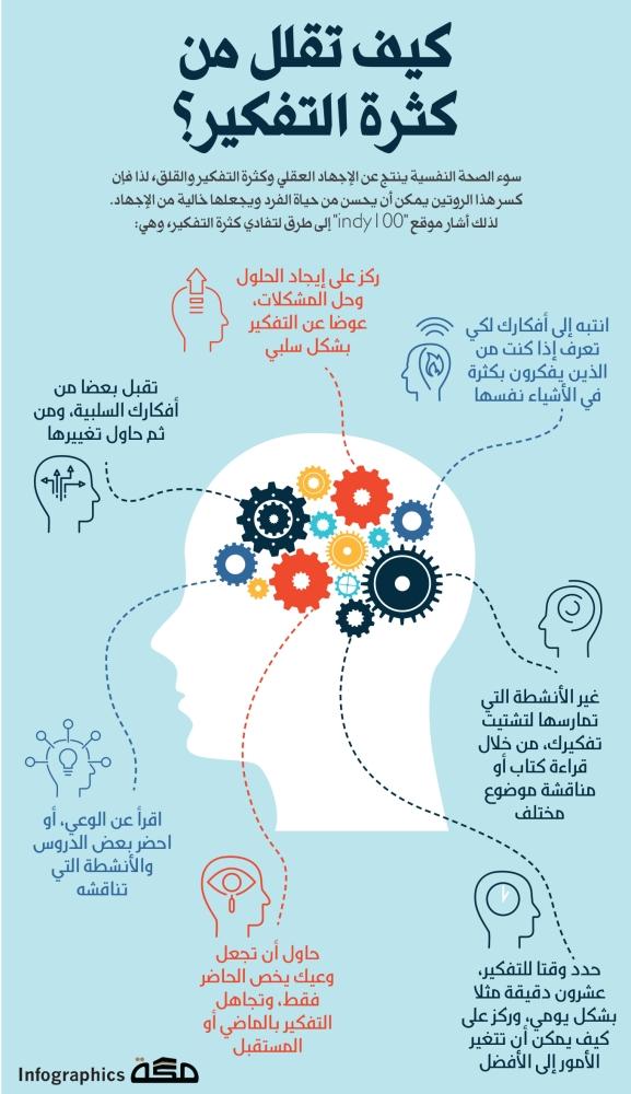 كيف تقلل من كثرة التفكير؟ - صحيفة مكة